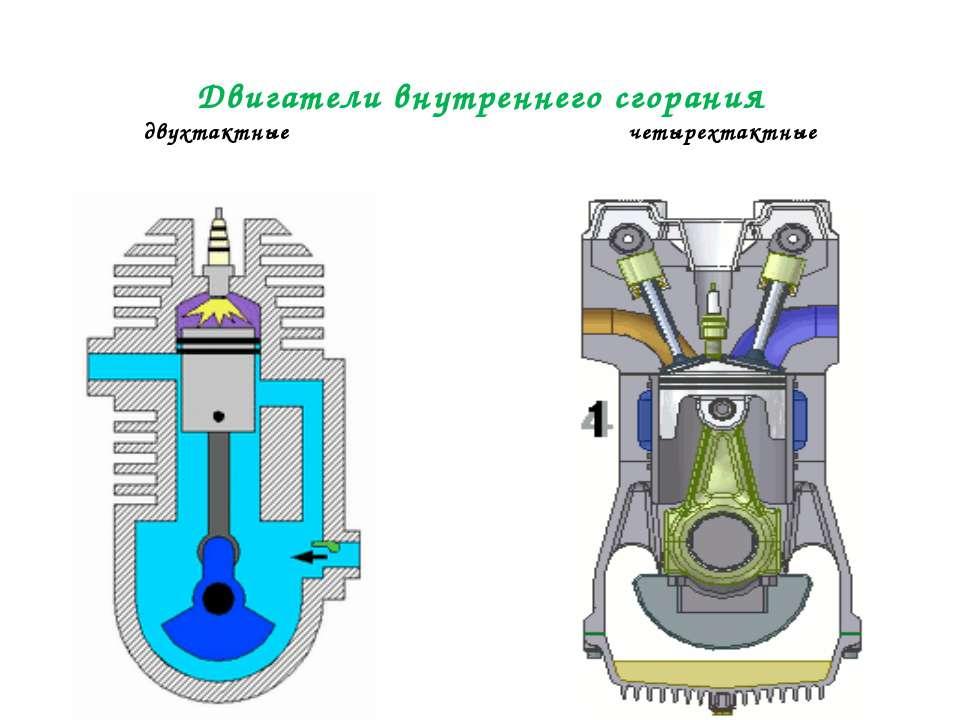 Двигатели внутреннего сгорания двухтактные четырехтактные