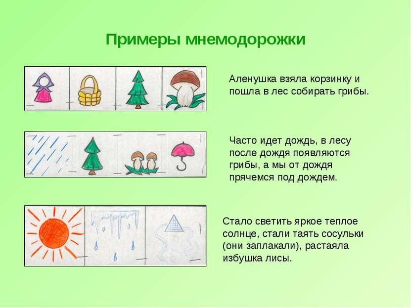 Примеры мнемодорожки Аленушка взяла корзинку и пошла в лес собирать грибы. Ча...
