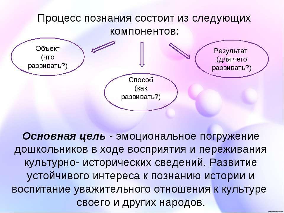 Процесс познания состоит из следующих компонентов: Объект (что развивать?) Сп...