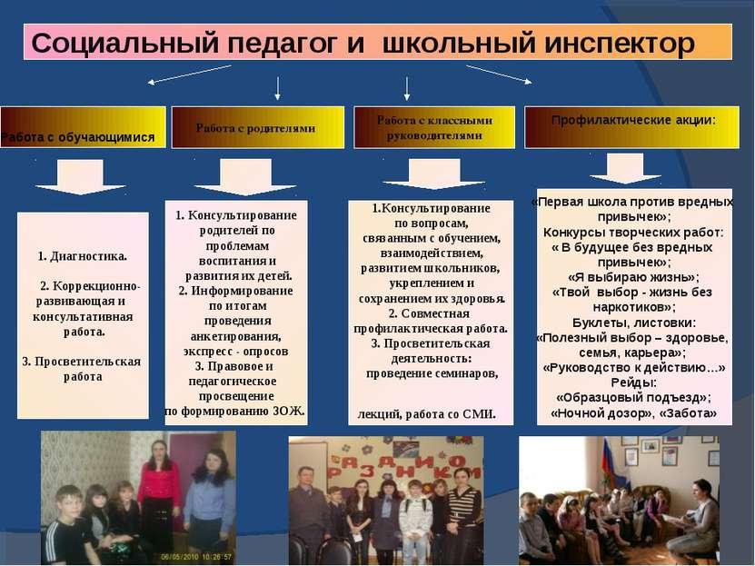 Социальный педагог и школьный инспектор Работа с классными руководителями Про...