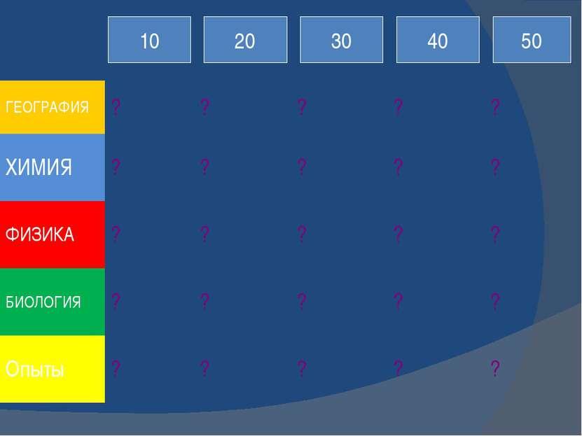 4 притока: Чаткал, Пскем, Угам и Коксу. Чор - в переводе с таджик. - 4 Скольк...