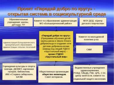 Проект «Передай добро по кругу» - открытая система в социокультурной среде Об...