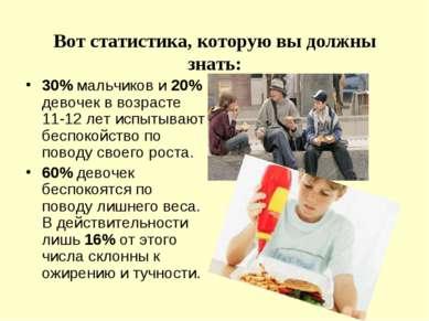 Вот статистика, которую вы должны знать: 30% мальчиков и 20% девочек в возрас...