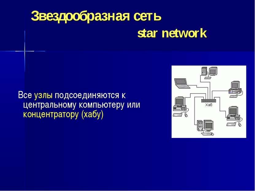 Звездообразная сеть star network Все узлы подсоединяются к центральному компь...