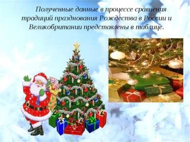 Полученные данные в процессе сравнения традиций празднования Рождества в Росс...