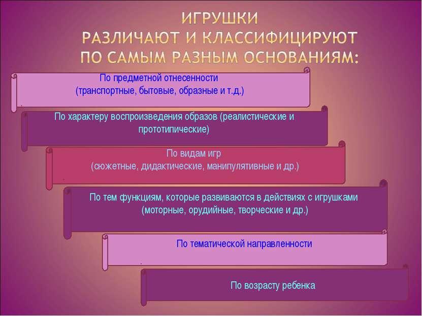 По предметной отнесенности (транспортные, бытовые, образные и т.д.) По характ...