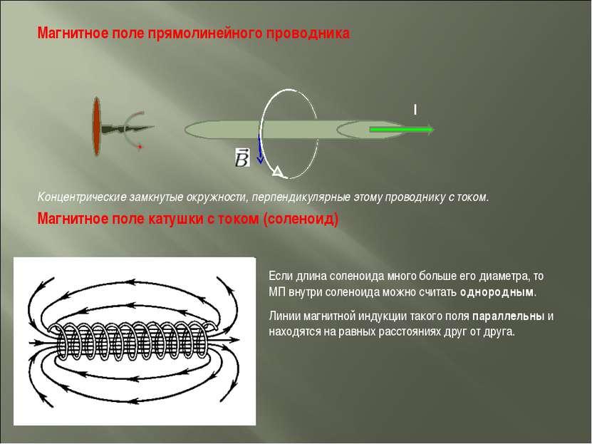 Магнитное поле прямолинейного проводника Концентрические замкнутые окружности...