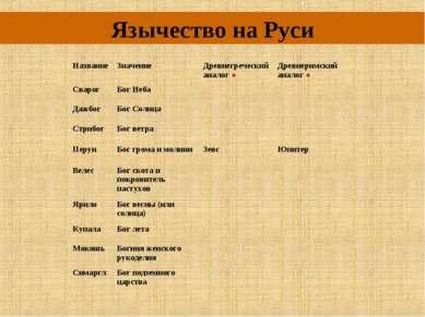 Язычество на Руси Название Значение Древнегреческий аналог ● Древнеримский ан...