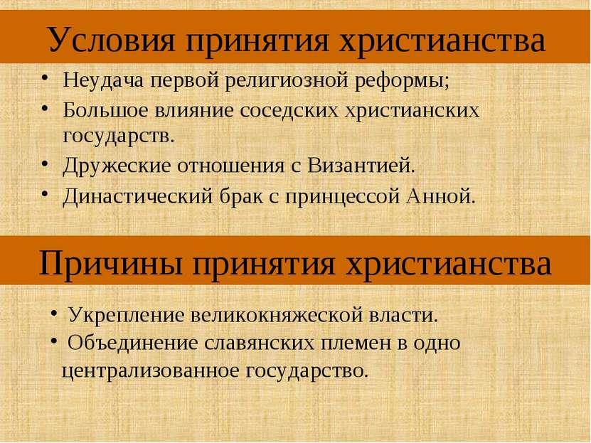Условия принятия христианства Неудача первой религиозной реформы; Большое вли...