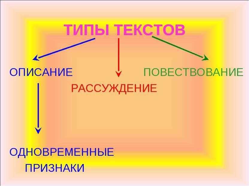 ТИПЫ ТЕКСТОВ ОПИСАНИЕ ПОВЕСТВОВАНИЕ РАССУЖДЕНИЕ ОДНОВРЕМЕННЫЕ ПРИЗНАКИ