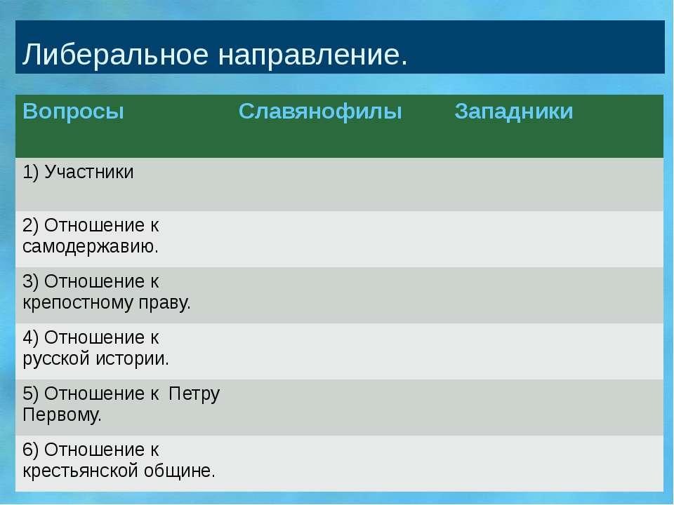 Либеральное направление. Вопросы Славянофилы Западники 1)Участники 2) Отношен...