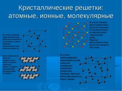 Кристаллические решетки: атомные, ионные, молекулярные
