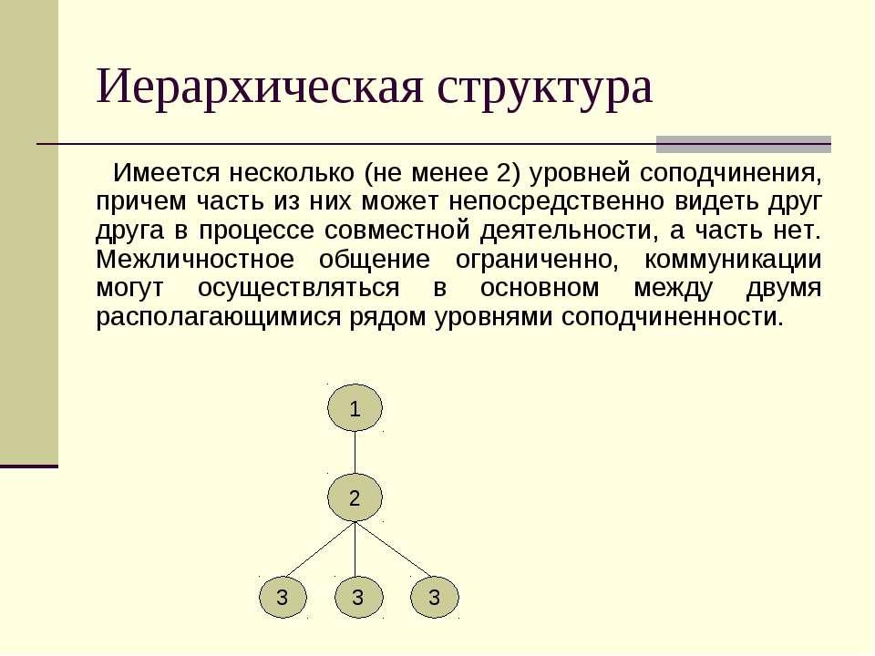 Иерархическая структура Имеется несколько (не менее 2) уровней соподчинения, ...