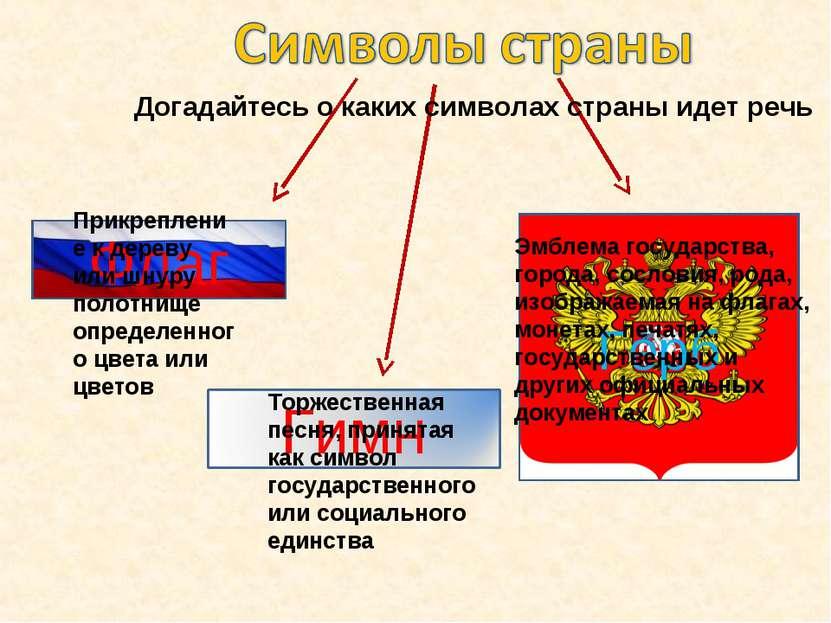 Флаг Герб Догадайтесь о каких символах страны идет речь Прикрепление к дереву...