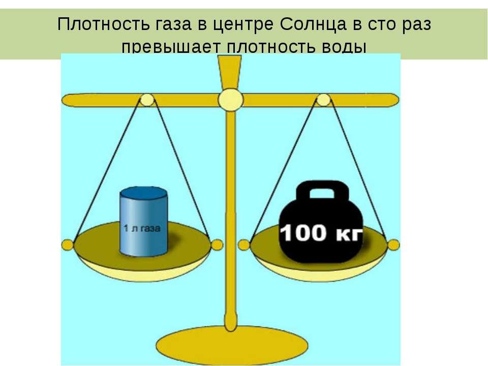 Плотность газа в центре Солнца в сто раз превышает плотность воды