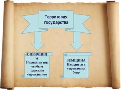 Территория государства ОПРИЧНИНА Находится под особым царским управлением ЗЕМ...