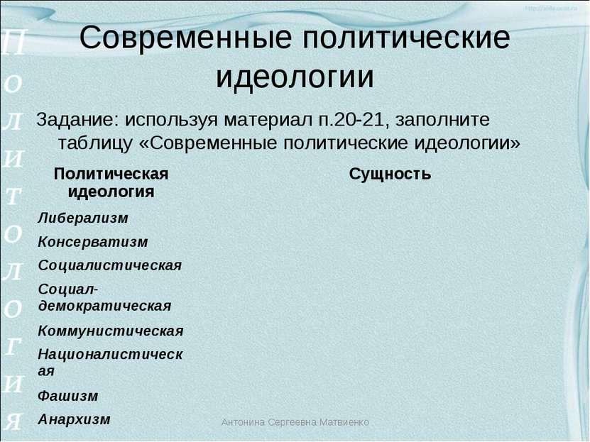 Современные политические идеологии Задание: используя материал п.20-21, запол...