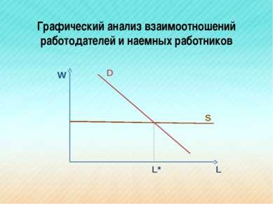 Графический анализ взаимоотношений работодателей и наемных работников W L S D L*