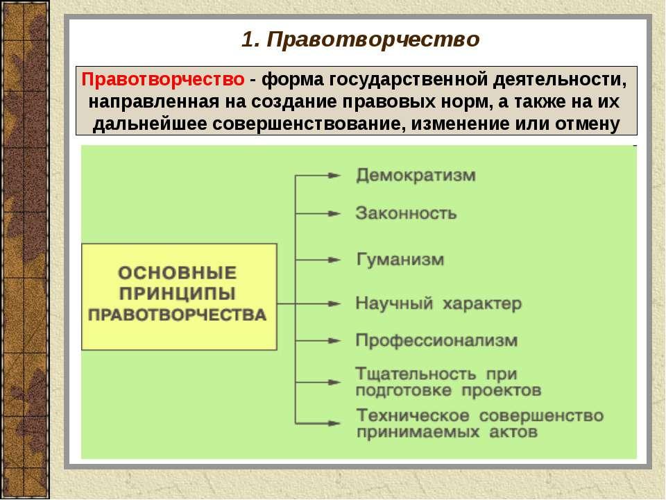 1. Правотворчество Правотворчество - форма государственной деятельности, напр...