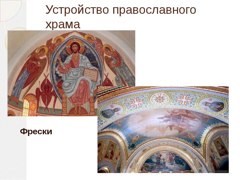 Устройство православного храма Фрески