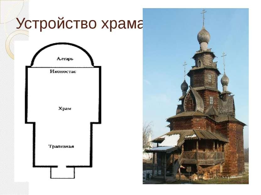 Устройство храма