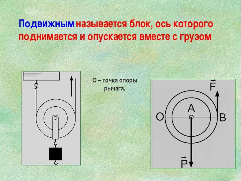Подвижным называется блок, ось которого поднимается и опускается вместе с гру...