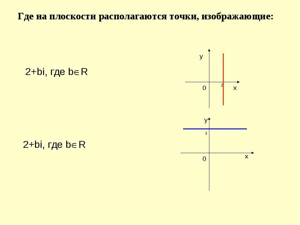 2+bi, где b R 2+bi, где b R у 0