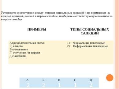 Установите соответствие между типами социальных санкций и их примерами : к ка...