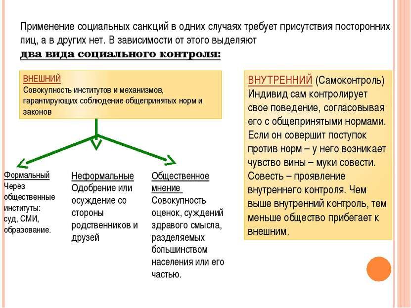 Применение социальных санкций в одних случаях требует присутствия посторонних...