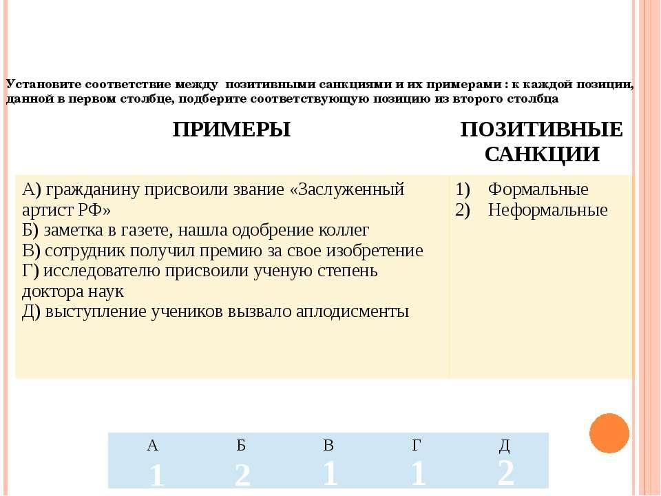Установите соответствие между позитивными санкциями и их примерами : к каждой...