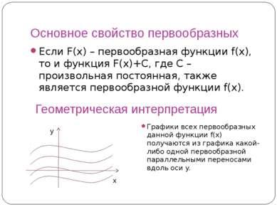 Основное свойство первообразных Если F(x) – первообразная функции f(x), то и ...