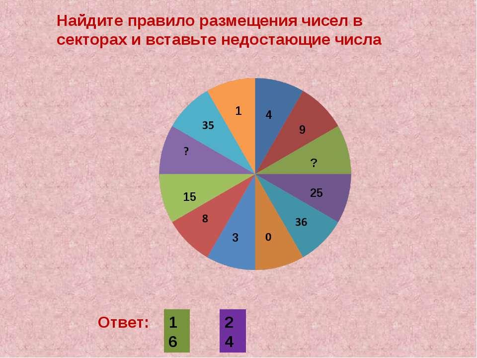 Найдите правило размещения чисел в секторах и вставьте недостающие числа 1 4 ...
