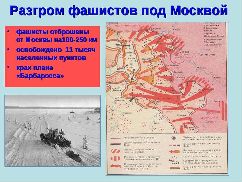 Разгром фашистов под Москвой фашисты отброшены от Москвы на100-250 км освобож...
