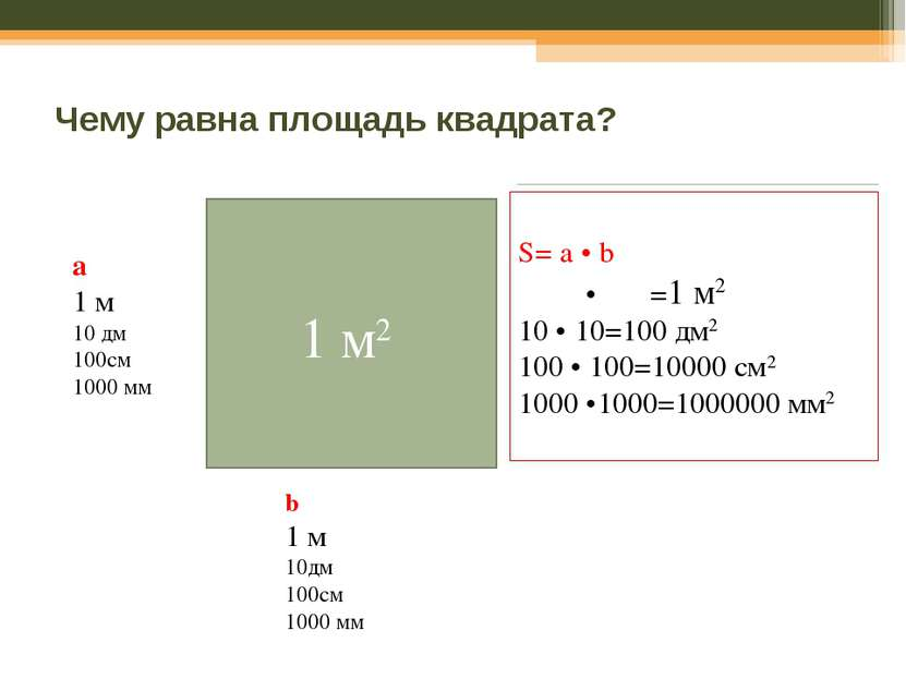 Чему равна площадь квадрата? 1 м2 а 1 м 10 дм 100см 1000 мм b 1 м 10дм 100см ...