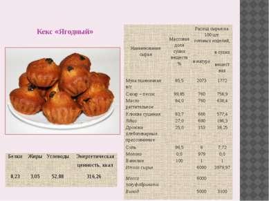 Кекс «Ягодный» Наименование сырья Массовая доля сухих веществ % Расход сырья ...