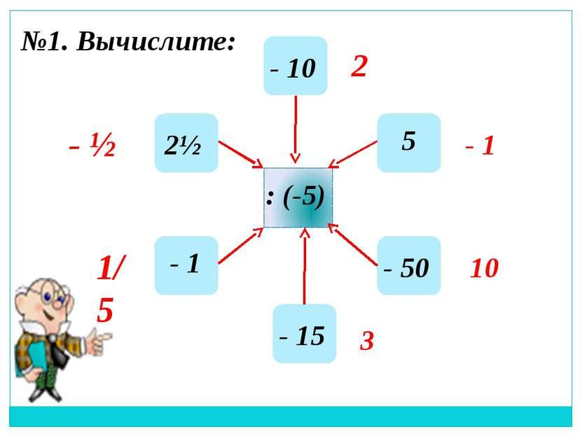 : (-5) 2½ - 10 5 - 50 - 15 - 1 - ½ 2 - 1 10 3 1/5 №1. Вычислите: