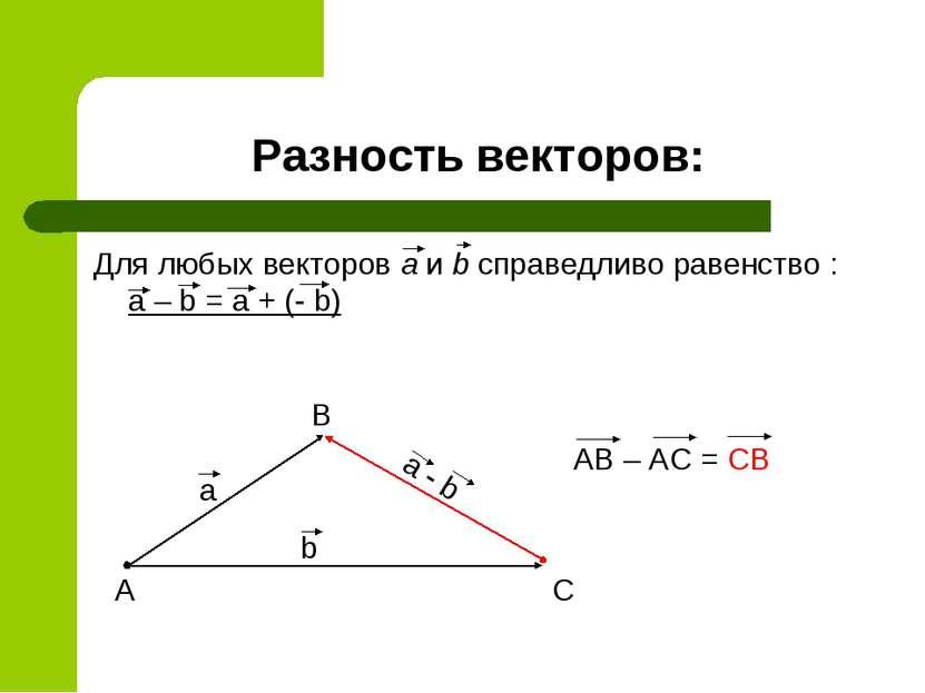 Разность векторов: Для любых векторов a и b справедливо равенство : a – b = a...