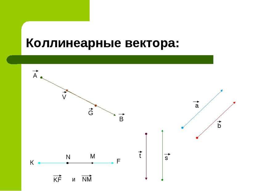 Коллинеарные вектора: а b К F N M KF и NM A B V G s t