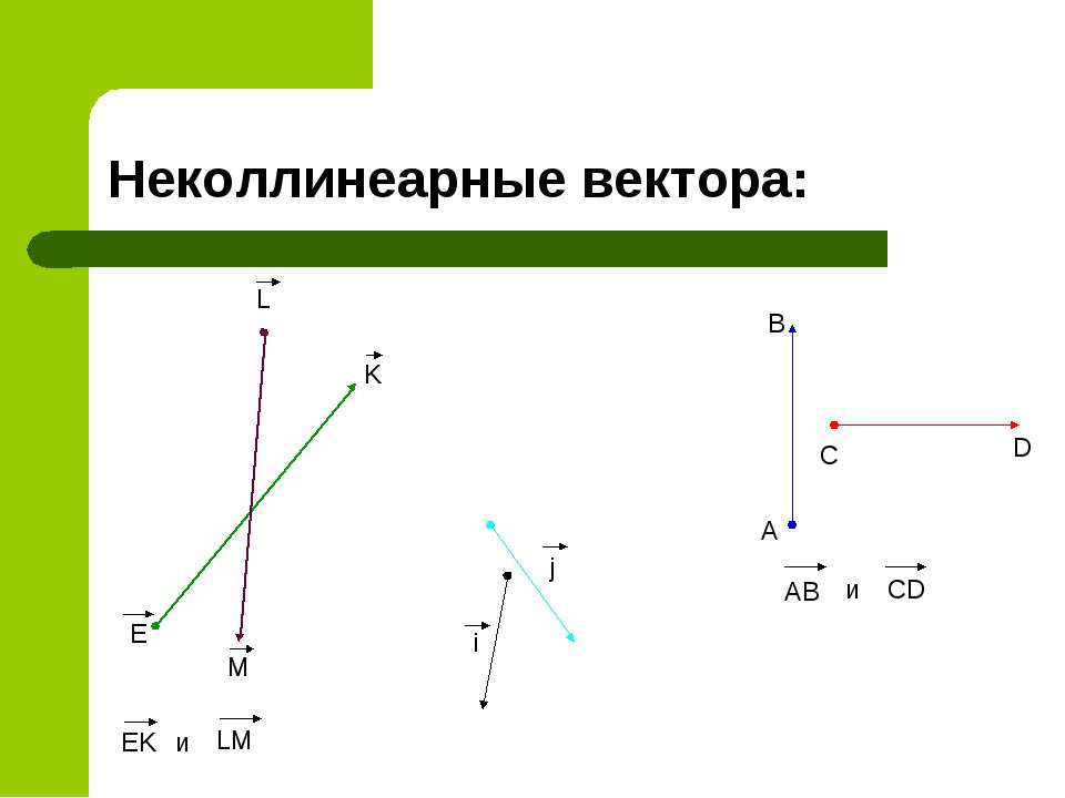 Неколлинеарные вектора: А В С D AB и CD E K L M EK и LM j i