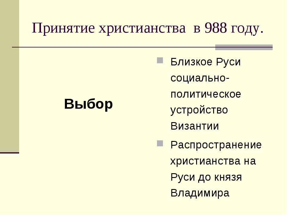 Принятие христианства в 988 году. Выбор Близкое Руси социально-политическое у...