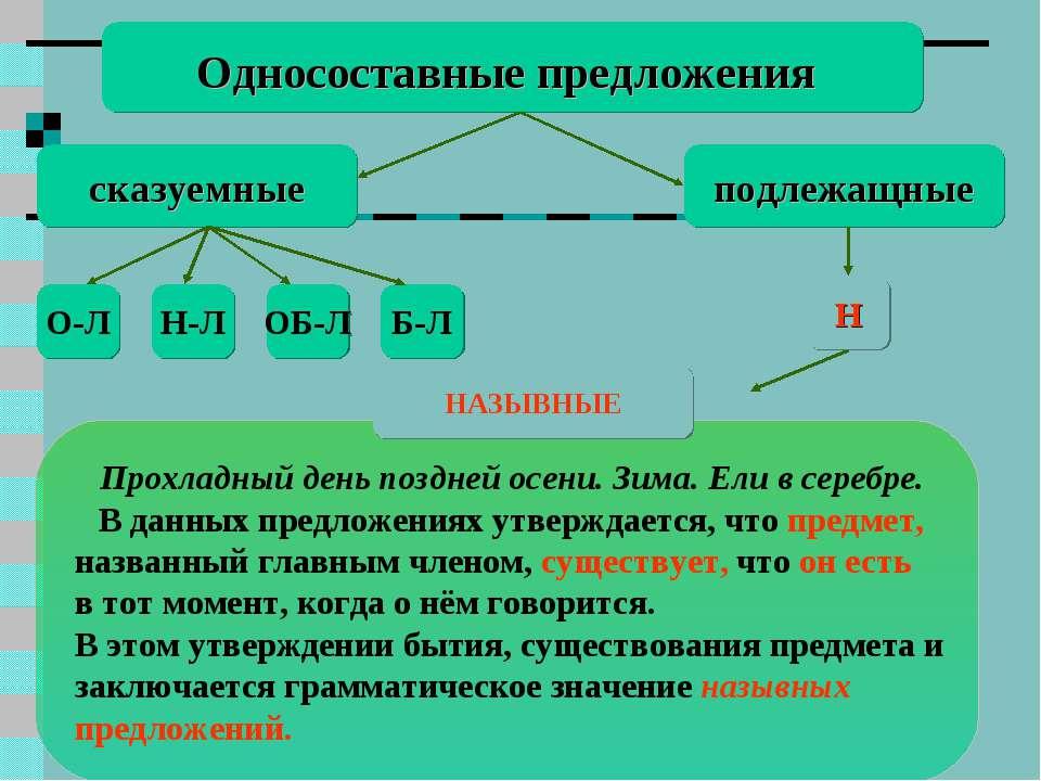 Н Односоставные предложения сказуемные подлежащные О-Л Н-Л ОБ-Л Б-Л Прохладны...