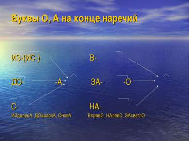 Буквы О, А на конце наречий ИЗ-(ИС-) В- ДО- -А ЗА- -О С- НА- ИЗдалекА, ДОкрас...