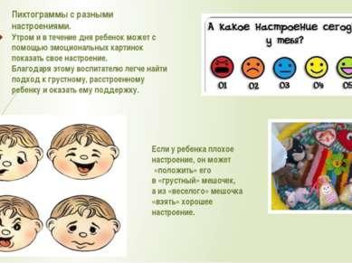 Пиктограммы с разными настроениями. Утром и в течение дня ребенок может с пом...