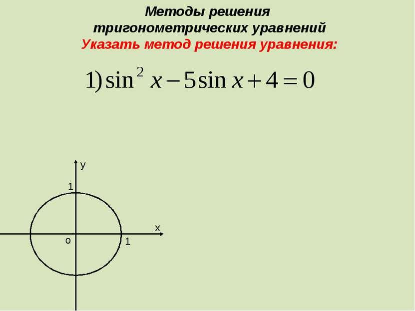 Методы решения тригонометрических уравнений Указать метод решения уравнения: ...