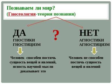 Познаваем ли мир? (Гносеология-теория познания) ДА ГНОСТИКИ ГНОСТИЦИЗМ НЕТ АГ...