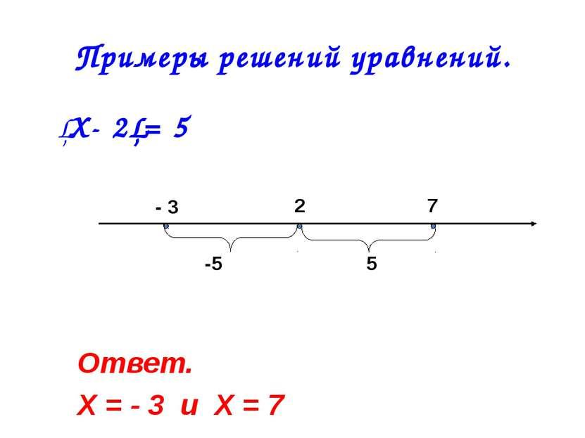 Примеры решений уравнений. │Х- 2│= 5 - 3 2 7 Ответ. Х = - 3 и Х = 7 -5 5