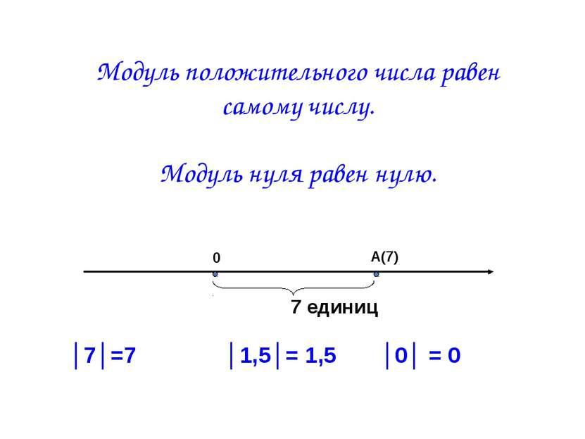 Модуль положительного числа равен самому числу. Модуль нуля равен нулю. А(7) ...