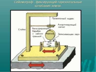 Сейсмограф-, фиксирующий горизонтальные колебания земли.