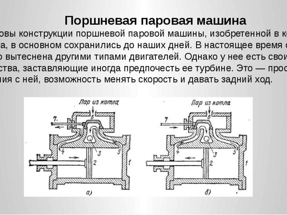Поршневая паровая машина Основы конструкции поршневой паровой машины, изобрет...