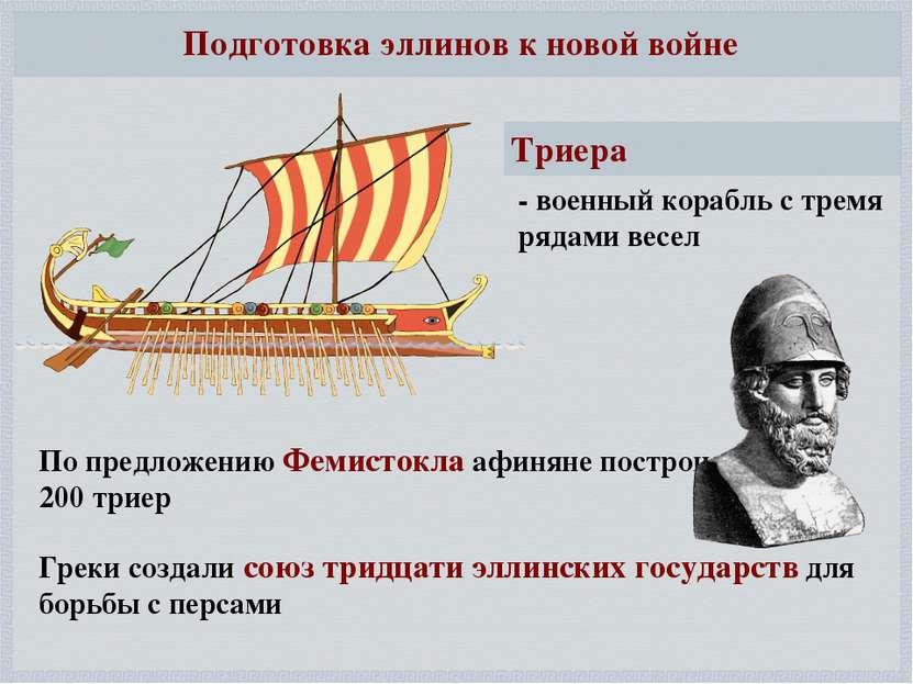 Подготовка эллинов к новой войне По предложению Фемистокла афиняне построили ...